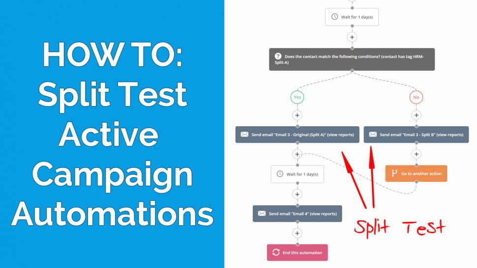 Picture of text that says - How To: Split Test Active Campaign Automations